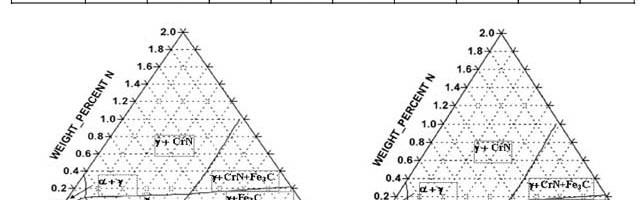 Ảnh hưởng của thời gian khuếch tán tới chất lượng lớp thấm cacbon-nitơ khi sử dụng hỗn hợp khí công nghiệp