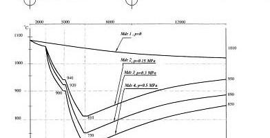 Ảnh hưởng của làm nguội trực tiếp bằng nước trong quá trình cán nóng đến cơ tính và bề mặt thép xây dựng