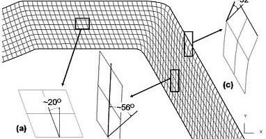 Mô hình hóa biến dạng góc trong quá trình ép liên tục bằng ma sát bề mặt qua kênh gấp khúc…