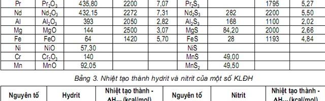 Ứng dụng kim loại đất hiếm (KLĐH) trong luyện thép