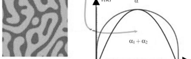 Nhận diện tổ chức spinodal của hợp kim Cu-Ni-Sn sau hóa già